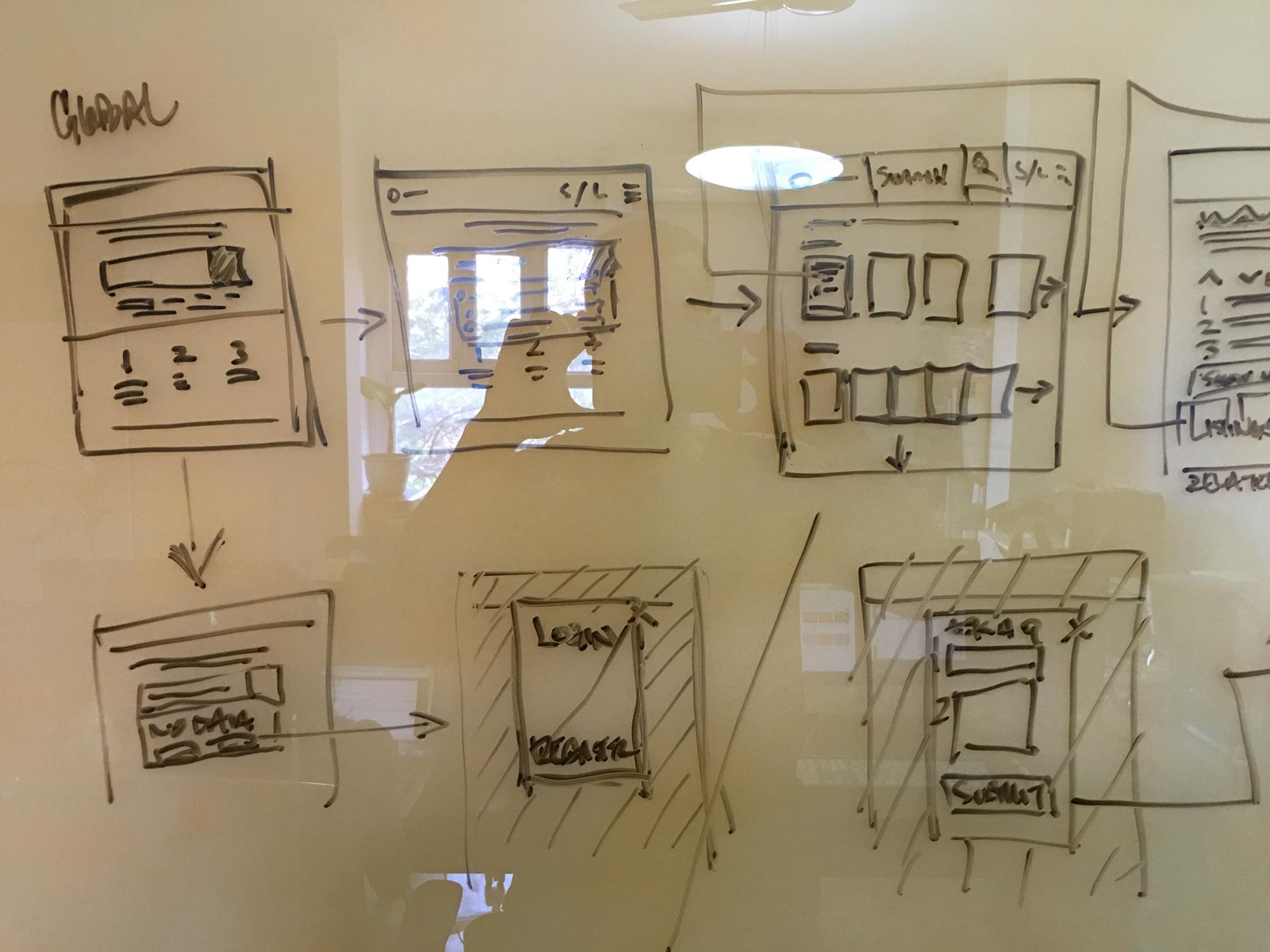 ideate-workflows